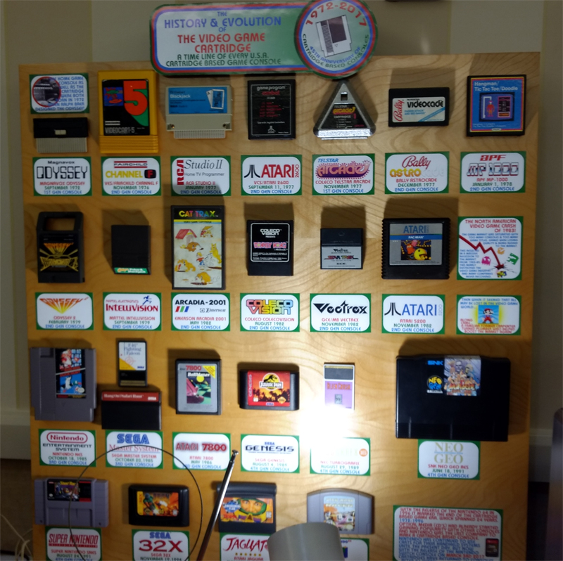 History of Game Carts. Informative.